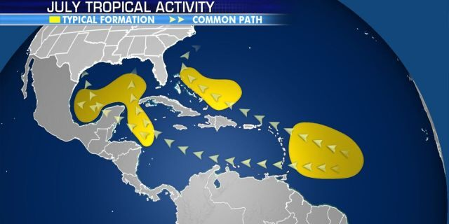 Where tropical development tends to happen in the Atlantic basin for the month of July.